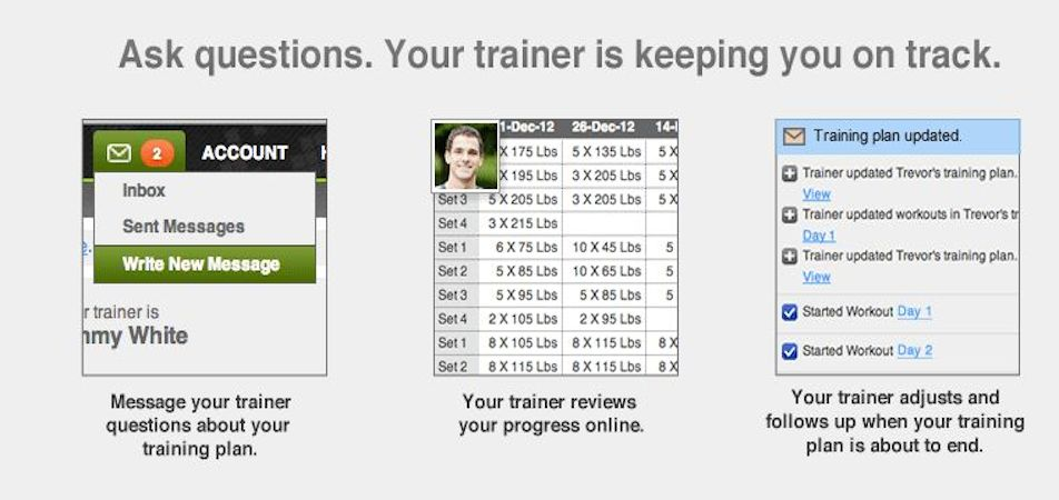 Online Training Image 7
